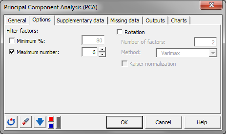 Principal Component Analysis in Excel