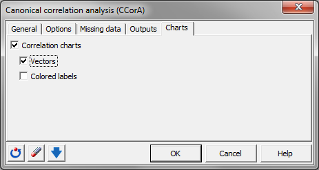 canonical correlation in excel