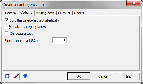 Setting up a contigency table