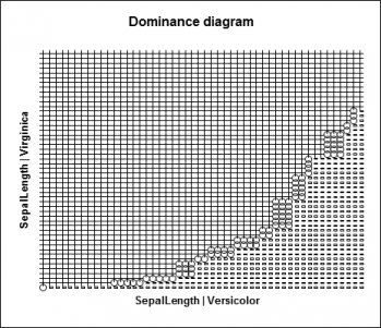 two-sample-t-test-and-z-test-dominance-diagram.png