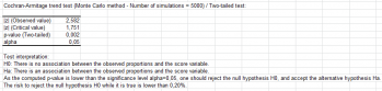 cochran-armitage-trend-test-monte-carlo-method-results.png