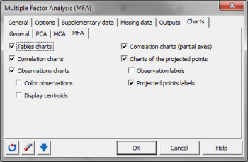 multiple-factor-analysis-charts-dialog-box.png