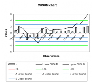 time-weighted-cusum-chart.png