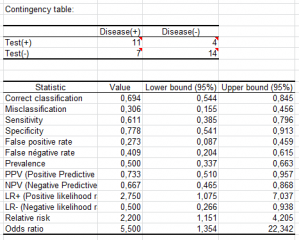 sensitivity-and-specificity-contingency-table-and-statistics.png