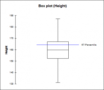 quantile-estimation-box-plot.png