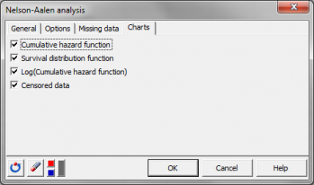 nelson-aalen-analysis-charts-dialog-box.png