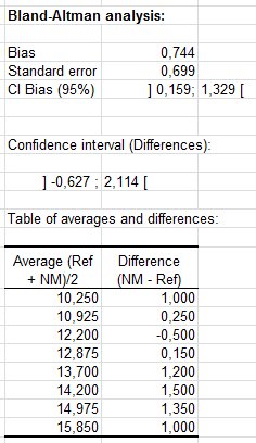 method-comparison-bland-and-altman-analysis.png