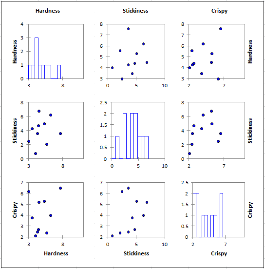 Scatter plots statistical software for excel scatter plots dialog boxg ccuart Gallery