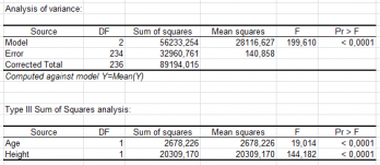 linear-regression-analysis-of-variance-and-sum-of-square-analysis.png