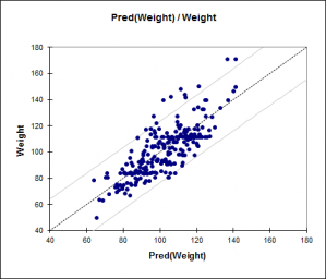 linear-regression-predicted-vs-measured.png