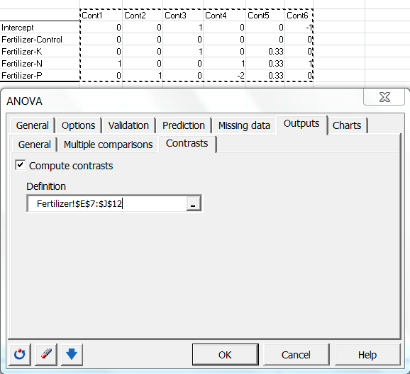 Setting up contrast analysis in the ANOVA menu