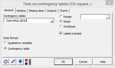 Contingency tests menu General tab