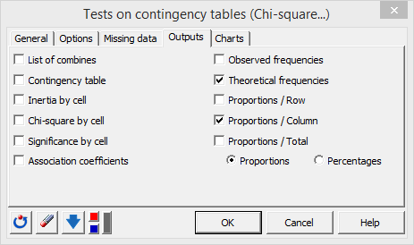 Contingency tests menu Outputs tab