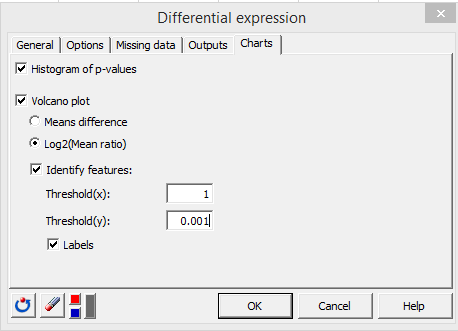 differential expression charts tab