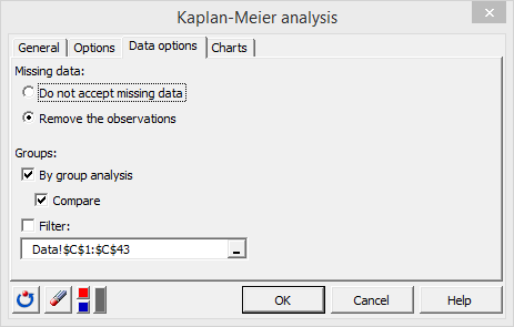Kaplan Meier Dialog box data options tab
