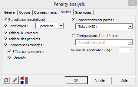 penalty analysis outputs tab French