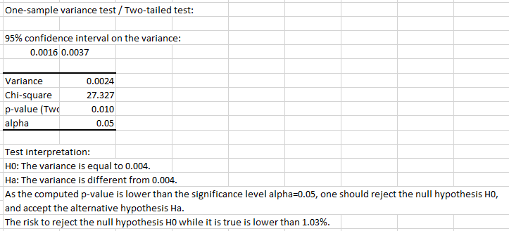 xlstat one sample variance test, output