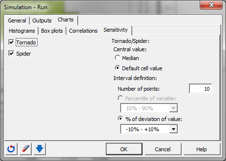 Simulation: Dialog box - Run - Charts - Sensitivity
