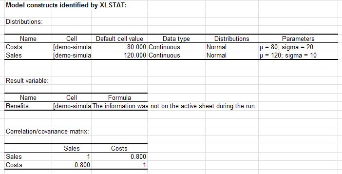 Simulation: Results - Model constructs identified by XLSTAT