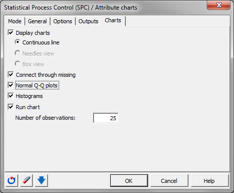 Attribute charts: Dialog box - Charts