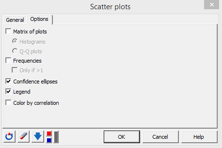 Scatter Plot options tab