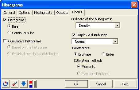 Dialog box dynamic histogram charts