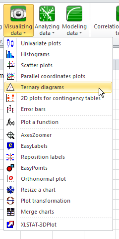 Ternary diagram: Menu